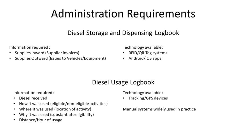 vehicle usage log book